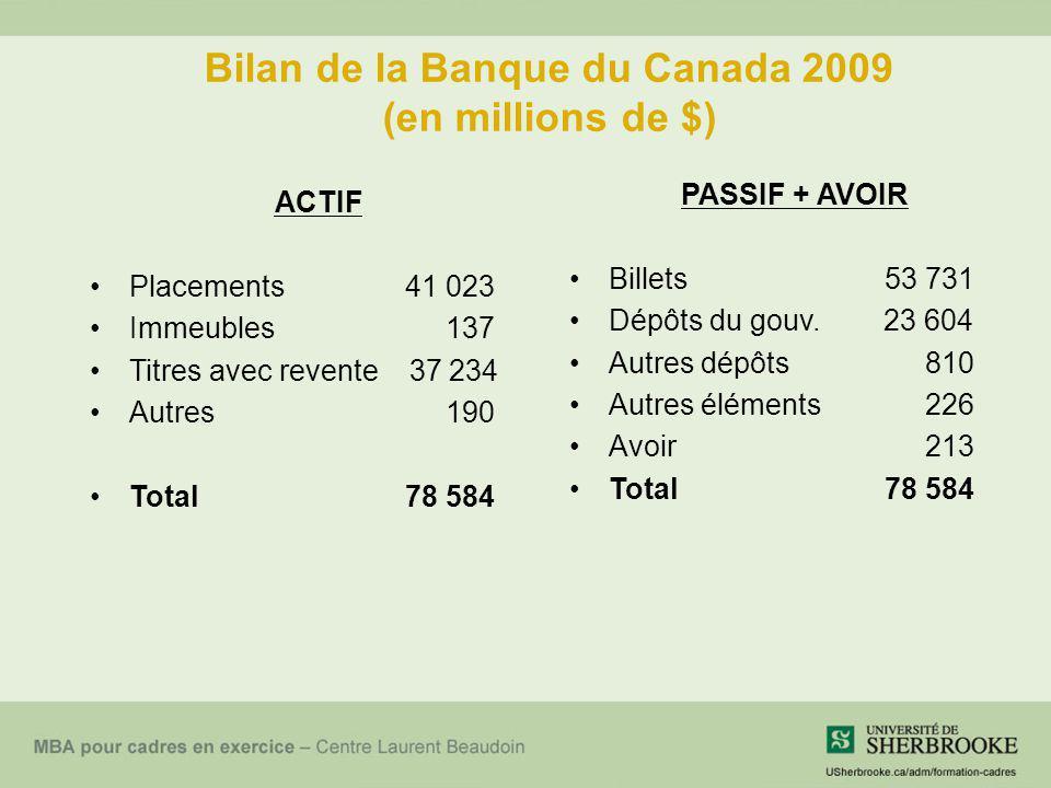 Bilan de la Banque du Canada 2009 (en millions de $)