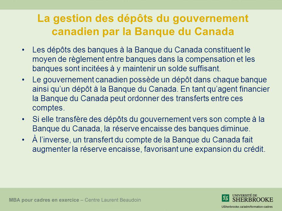 La gestion des dépôts du gouvernement canadien par la Banque du Canada