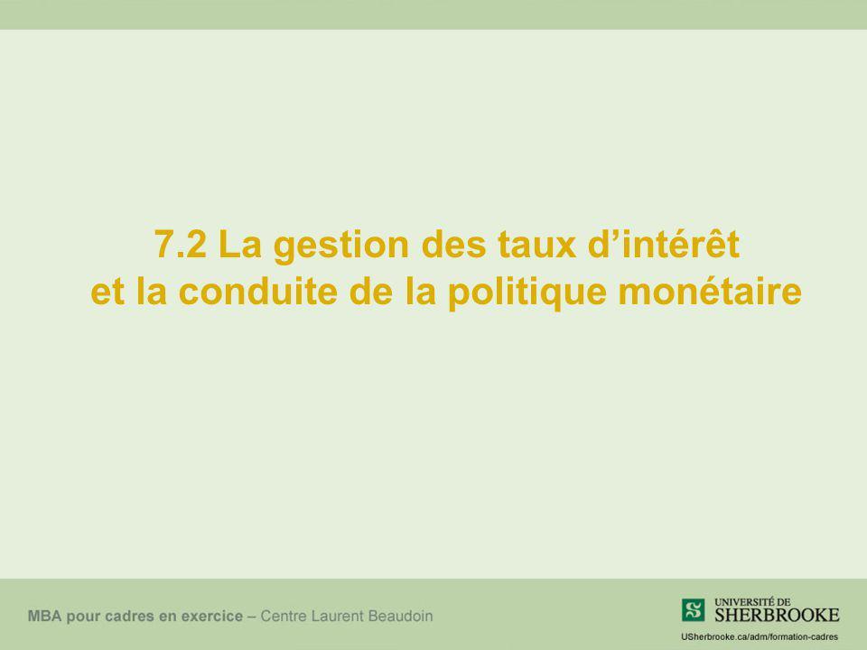 7.2 La gestion des taux d'intérêt et la conduite de la politique monétaire