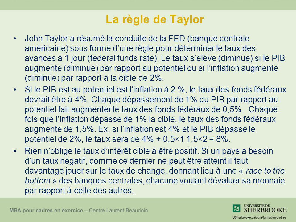La règle de Taylor