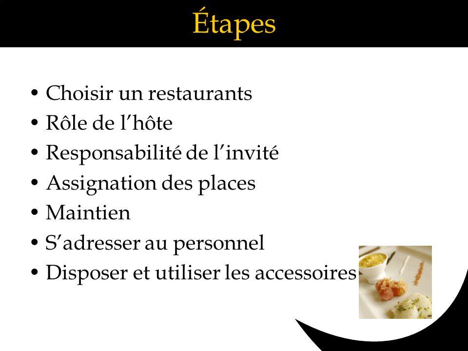 Étapes Choisir un restaurants Rôle de l'hôte