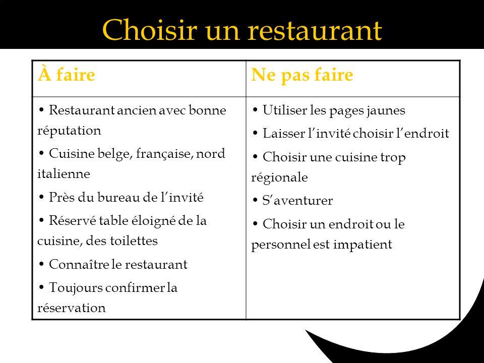 Choisir un restaurant À faire Ne pas faire