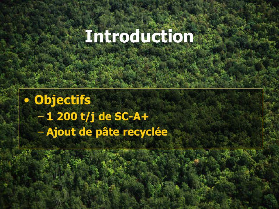 Introduction Objectifs 1 200 t/j de SC-A+ Ajout de pâte recyclée