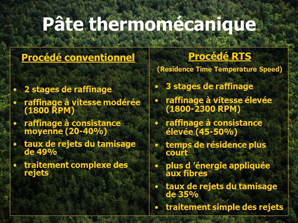 Procédé conventionnel (Residence Time Temperature Speed)