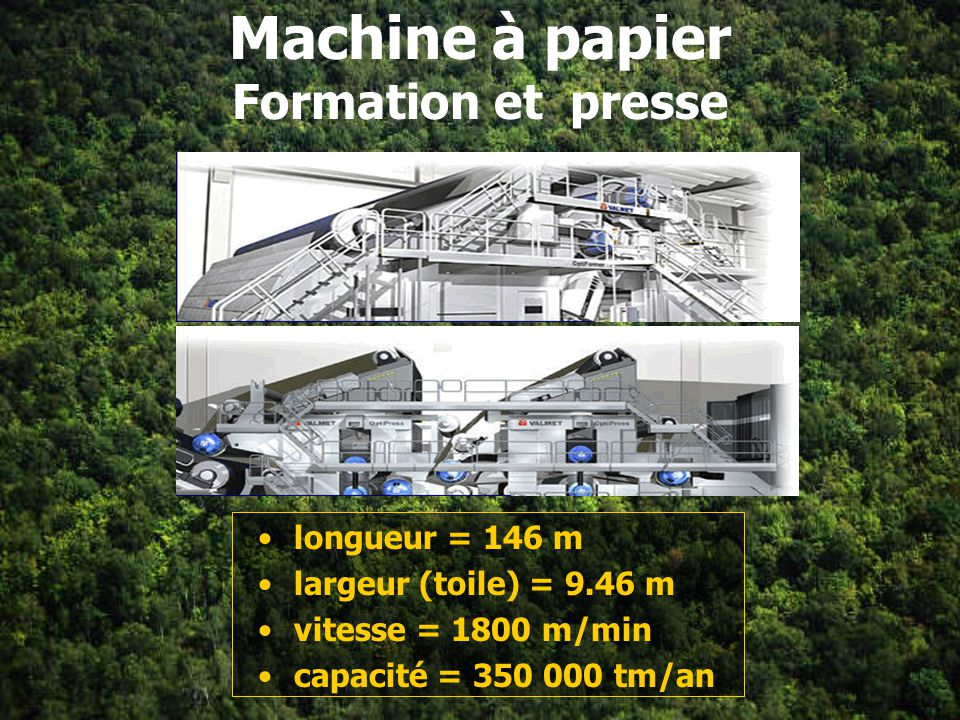 Machine à papier Formation et presse