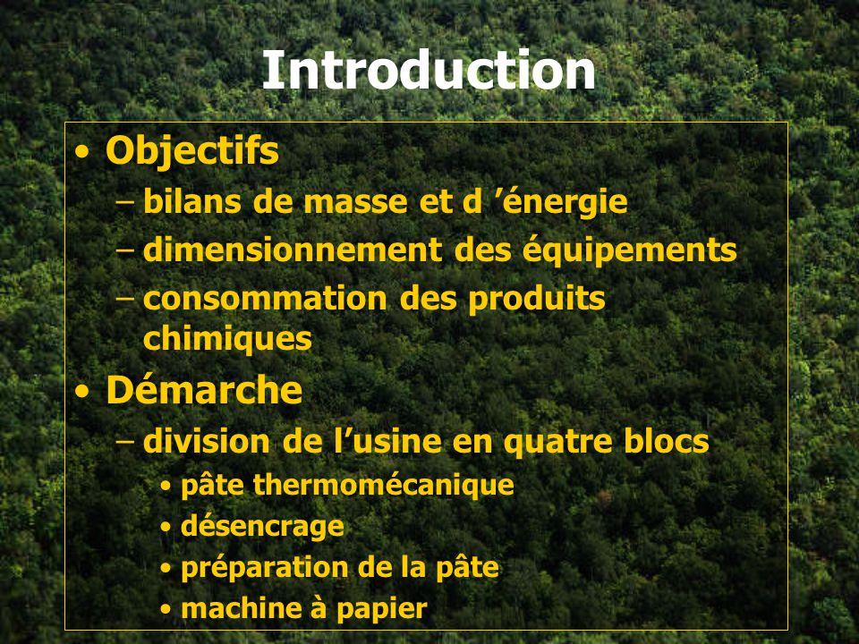 Introduction Objectifs Démarche bilans de masse et d 'énergie