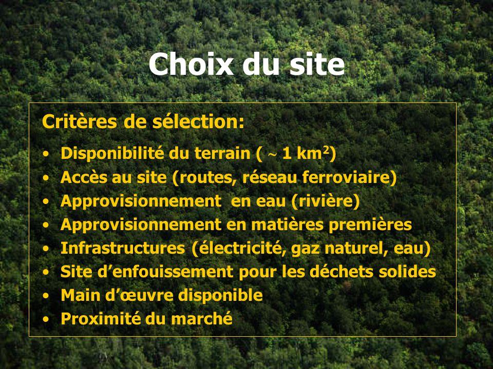 Choix du site Critères de sélection:
