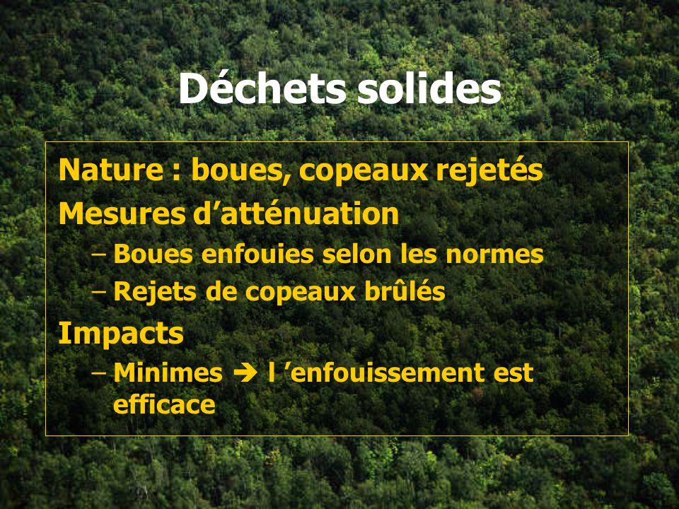 Déchets solides Nature : boues, copeaux rejetés Mesures d'atténuation