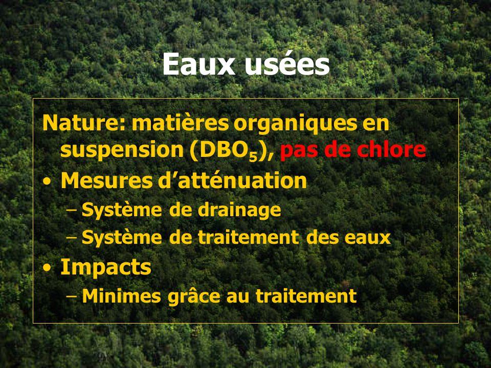 Eaux usées Nature: matières organiques en suspension (DBO5), pas de chlore. Mesures d'atténuation.