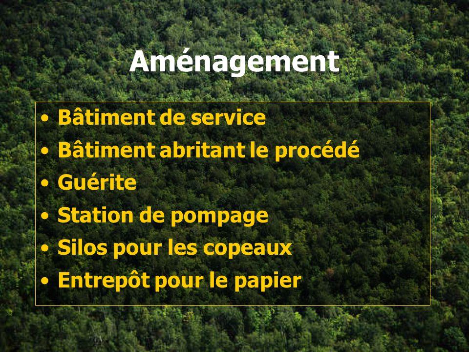Aménagement Bâtiment de service Bâtiment abritant le procédé Guérite