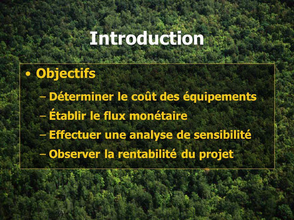 Introduction Objectifs Déterminer le coût des équipements