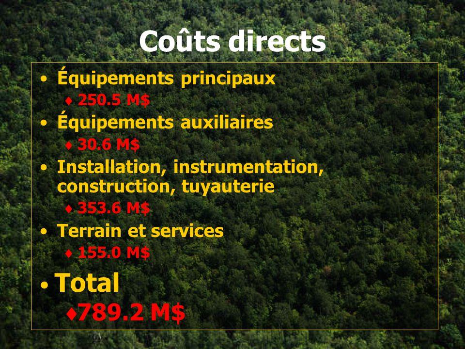 Coûts directs 789.2 M$ Total Équipements principaux