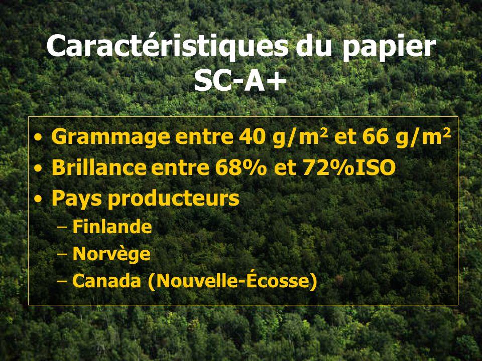 Caractéristiques du papier SC-A+