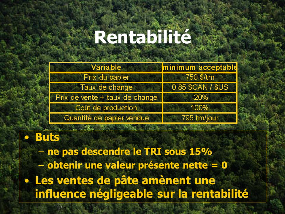 Rentabilité Buts. ne pas descendre le TRI sous 15% obtenir une valeur présente nette = 0.