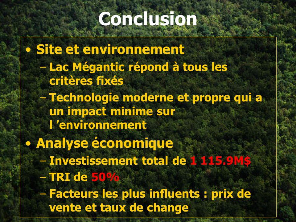 Conclusion Site et environnement Analyse économique