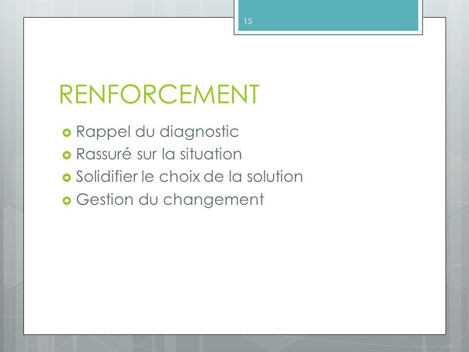 RENFORCEMENT Rappel du diagnostic Rassuré sur la situation