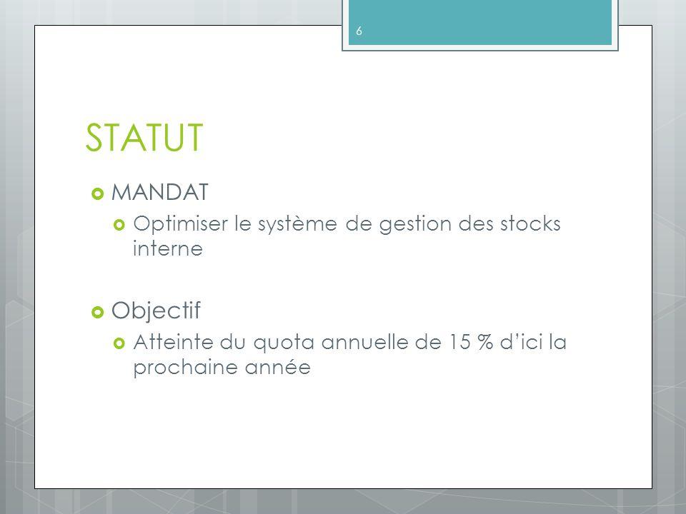 STATUT MANDAT Objectif