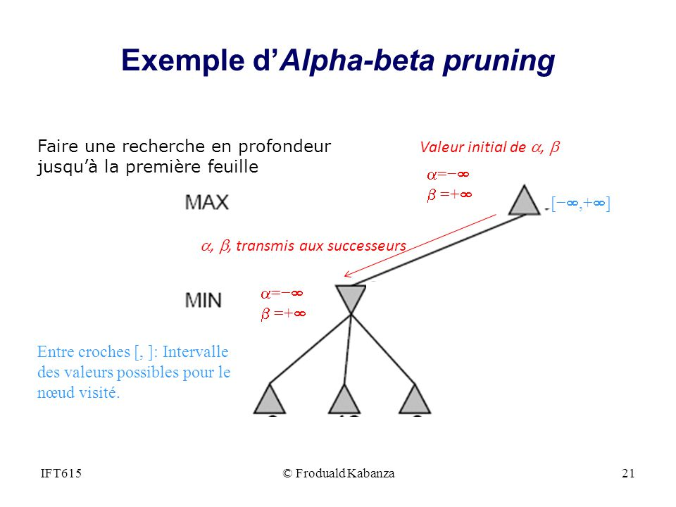 Exemple d'Alpha-beta pruning