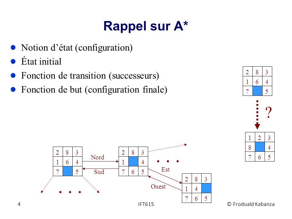 . . . . . . Rappel sur A* Notion d'état (configuration) État initial