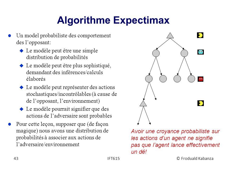 Algorithme Expectimax