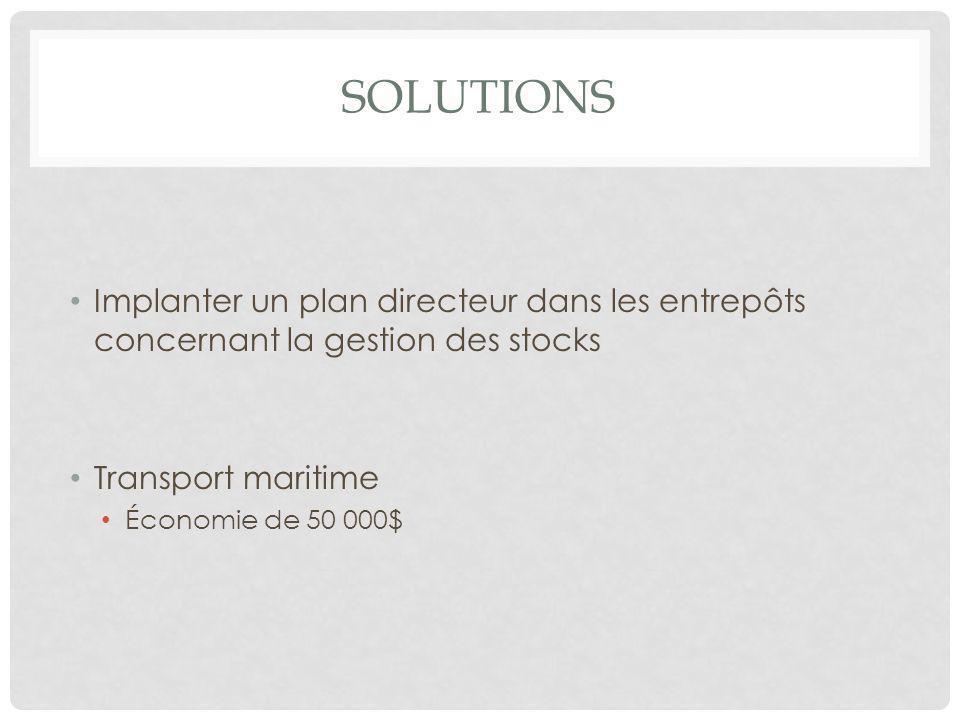 Solutions Implanter un plan directeur dans les entrepôts concernant la gestion des stocks. Transport maritime.