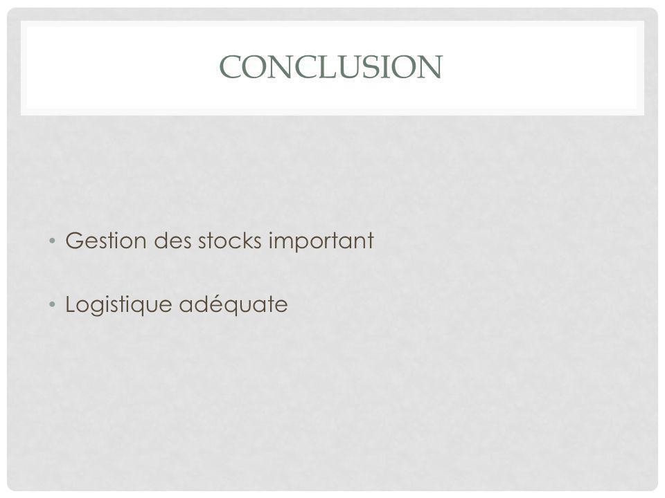 Conclusion Gestion des stocks important Logistique adéquate