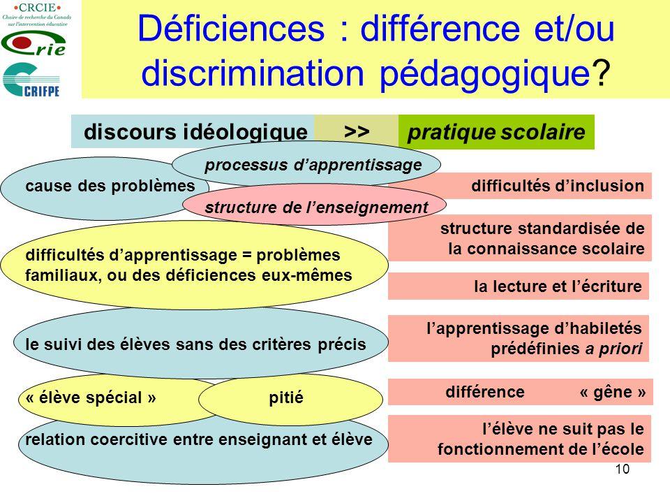 Déficiences : différence et/ou discrimination pédagogique