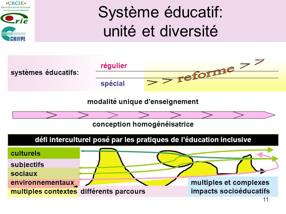 Système éducatif: unité et diversité