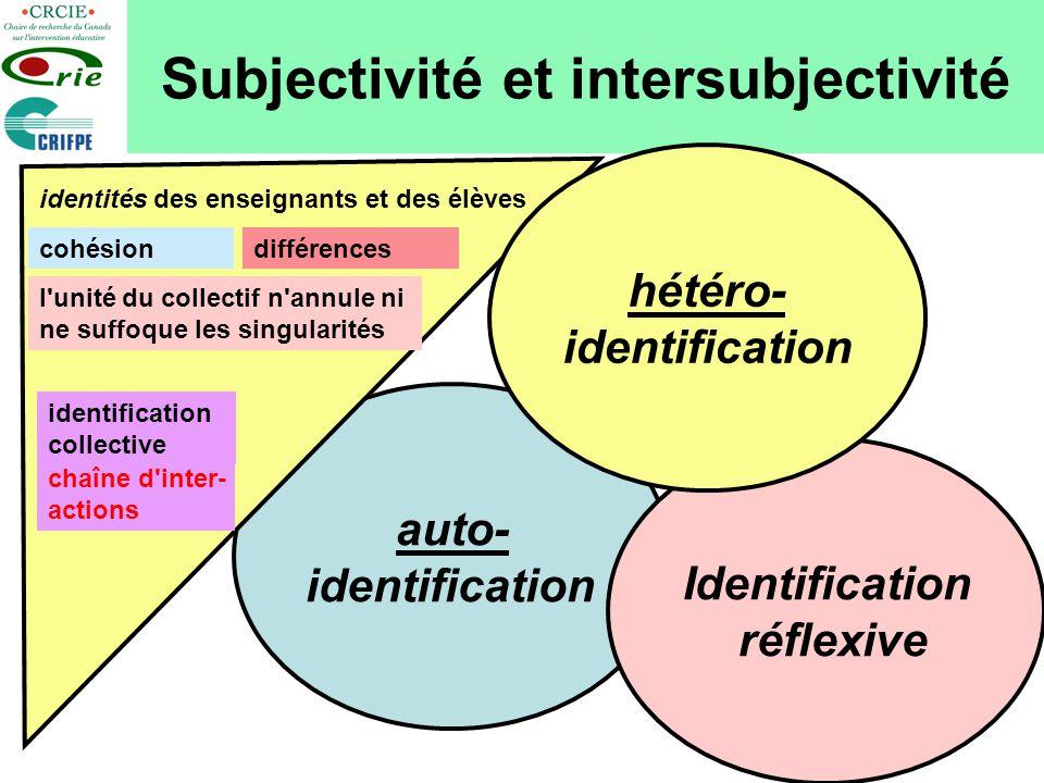 Subjectivité et intersubjectivité