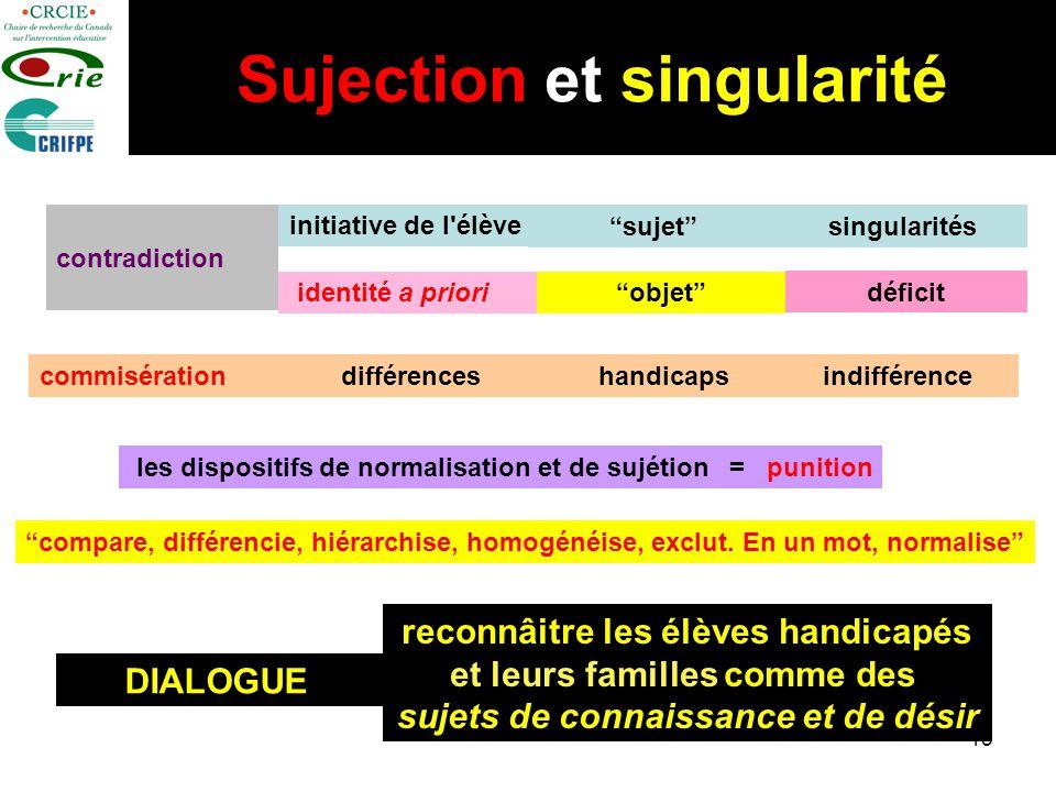 Sujection et singularité