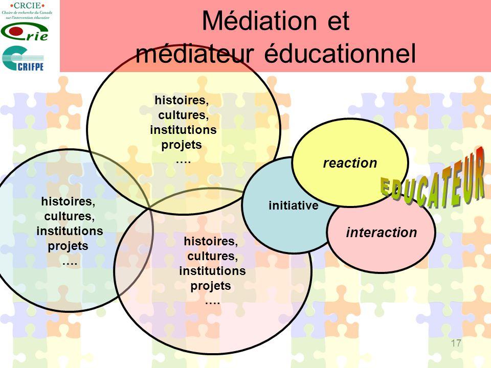 Médiation et médiateur éducationnel