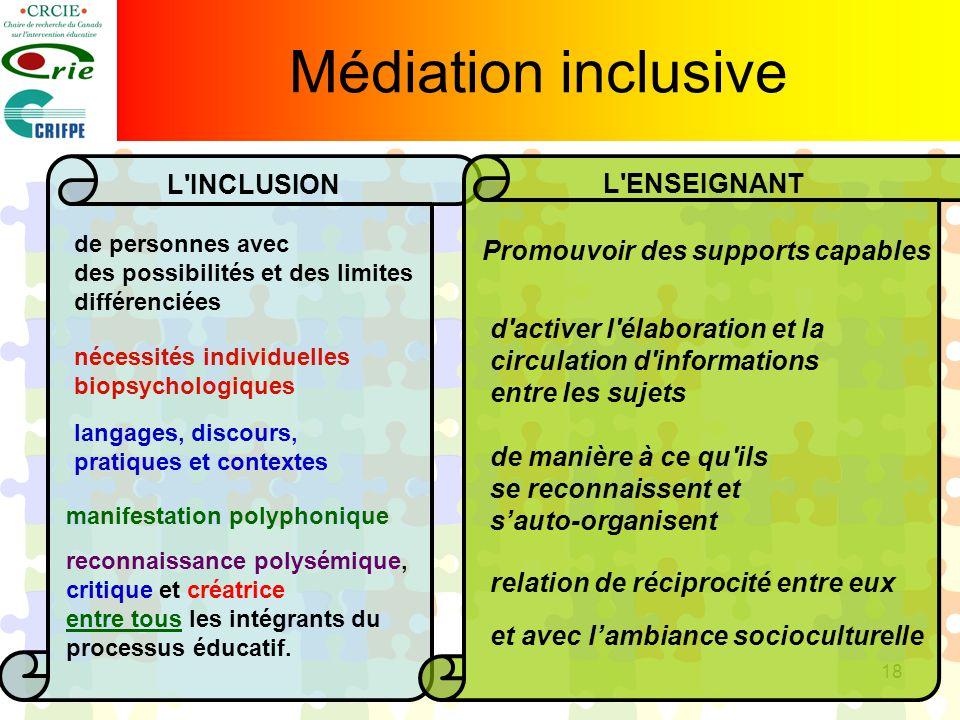 Médiation inclusive L INCLUSION L ENSEIGNANT