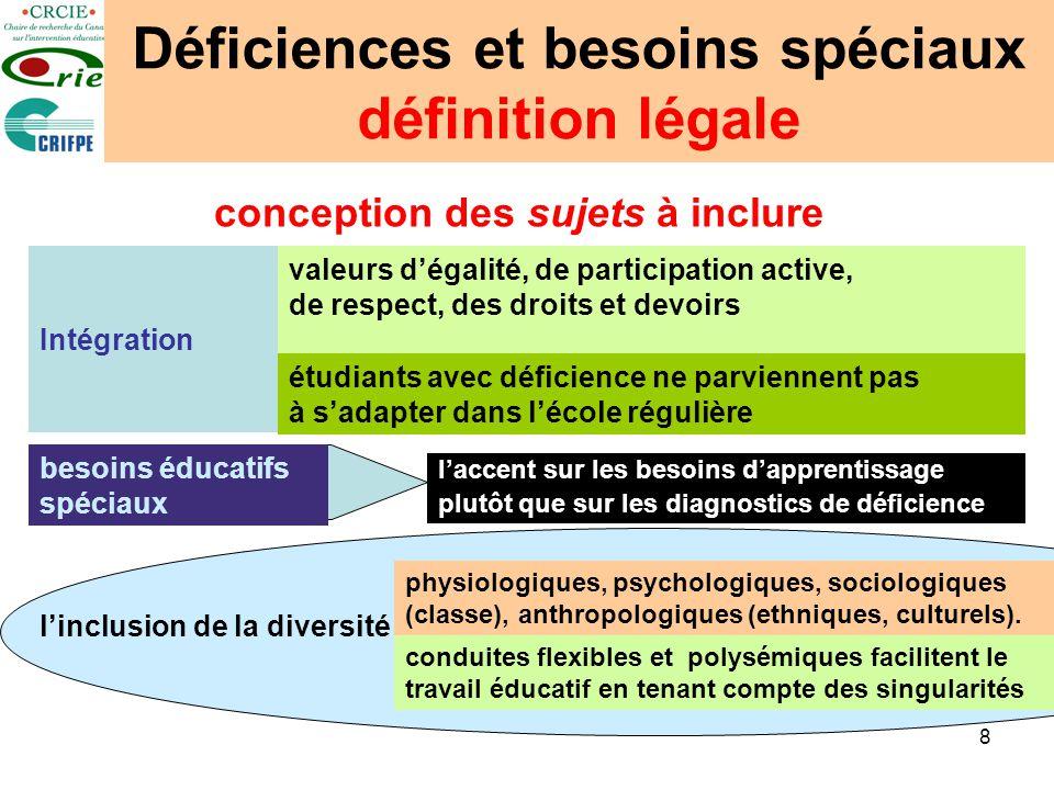 Déficiences et besoins spéciaux définition légale