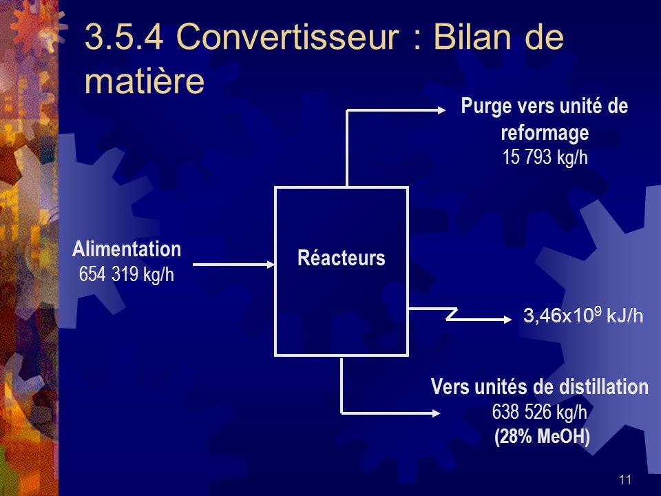 3.5.4 Convertisseur : Bilan de matière