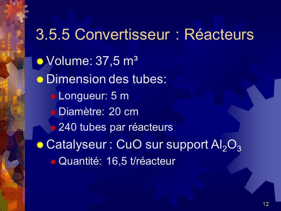 3.5.5 Convertisseur : Réacteurs