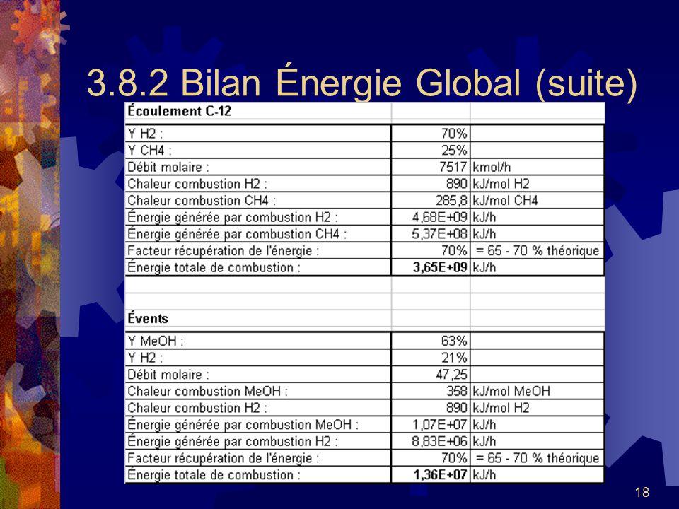 3.8.2 Bilan Énergie Global (suite)