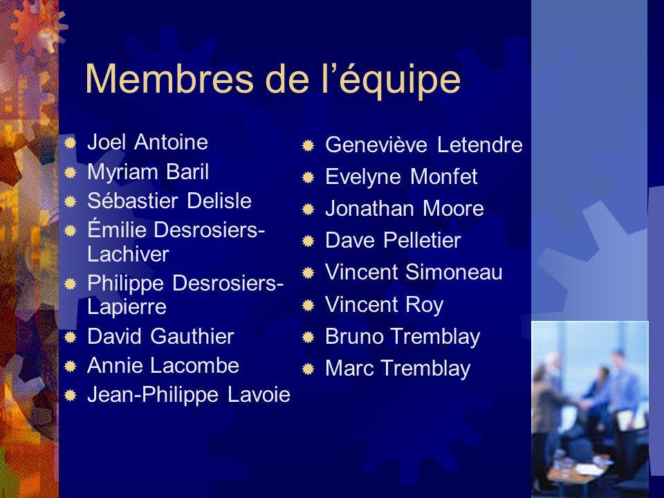 Membres de l'équipe Joel Antoine Myriam Baril Sébastier Delisle