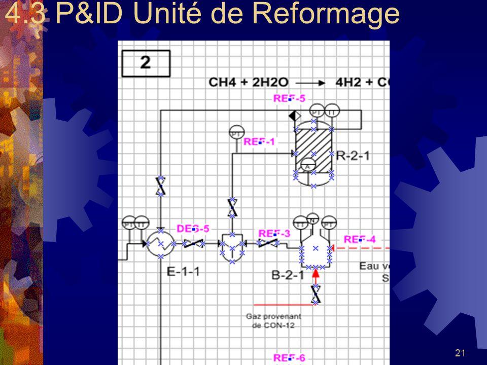 4.3 P&ID Unité de Reformage
