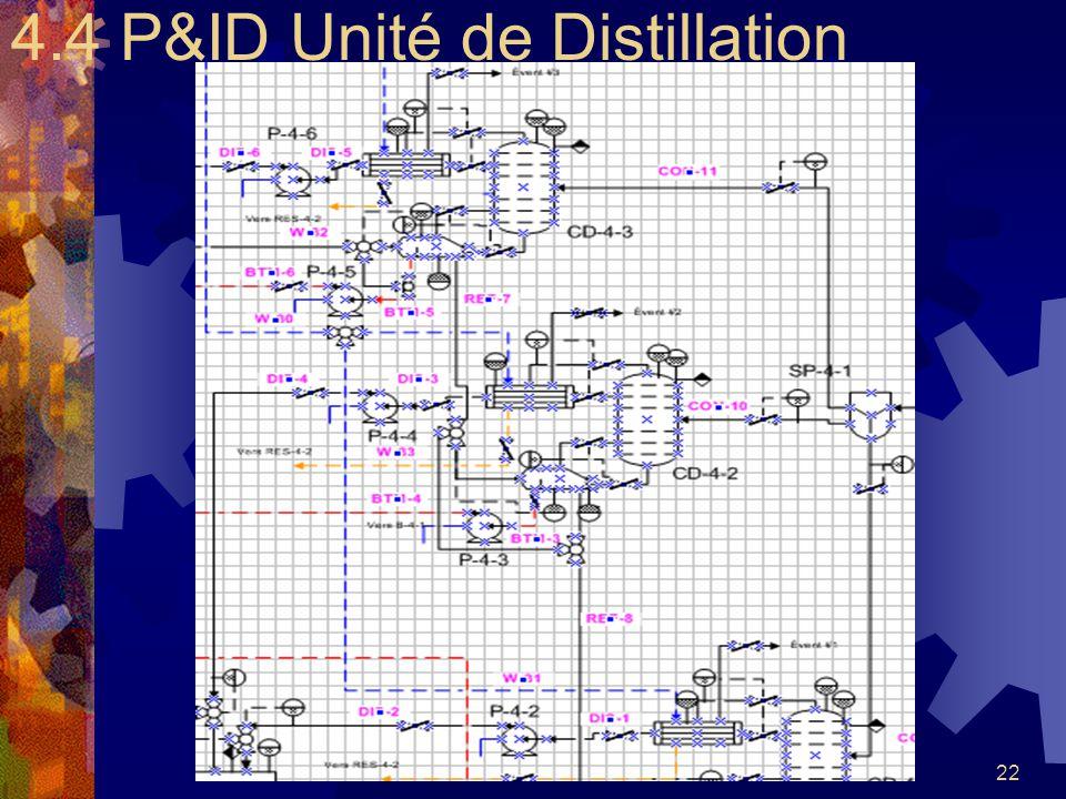 4.4 P&ID Unité de Distillation