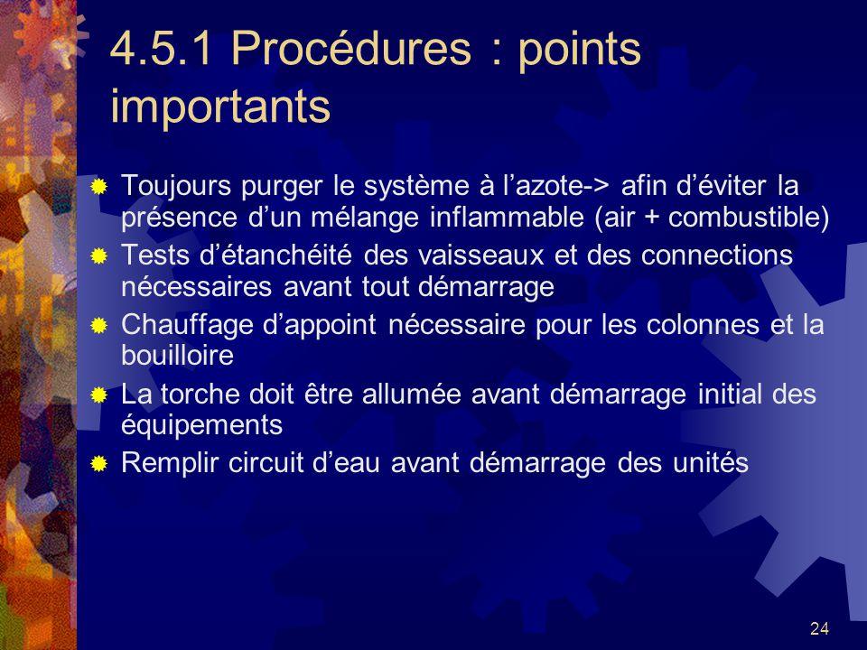 4.5.1 Procédures : points importants