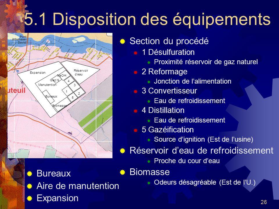 5.1 Disposition des équipements