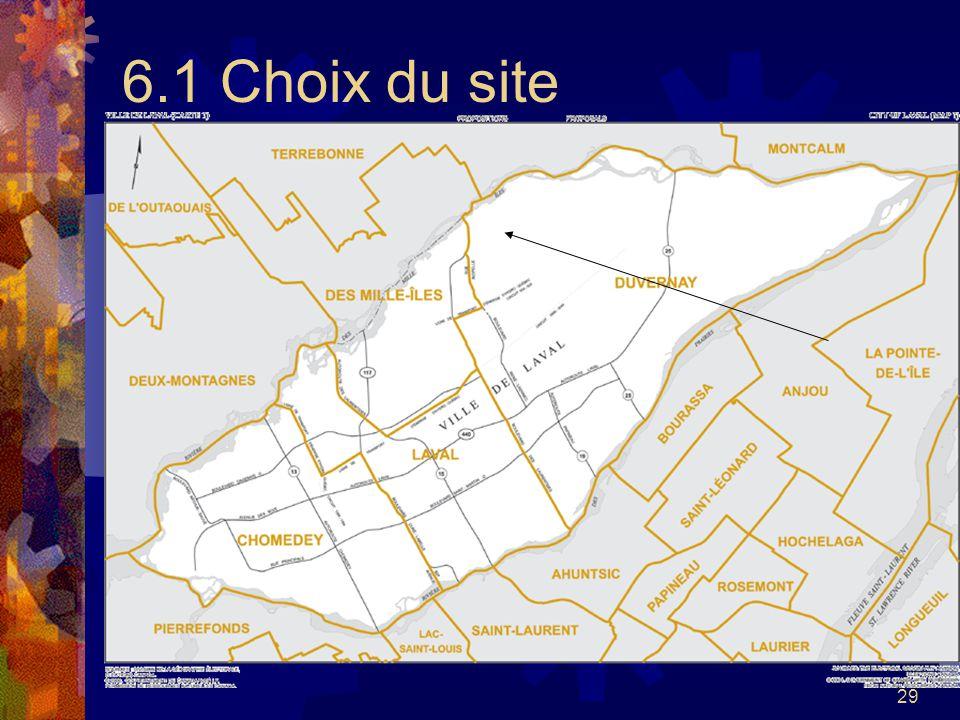 6.1 Choix du site