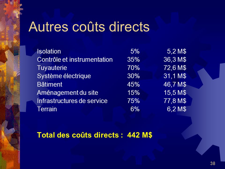 Autres coûts directs Isolation 5% 5,2 M$