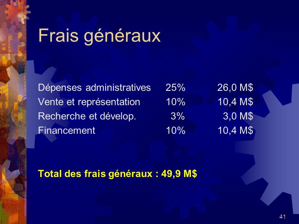 Frais généraux Dépenses administratives 25% 26,0 M$