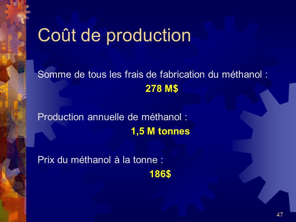Coût de production Somme de tous les frais de fabrication du méthanol : 278 M$ Production annuelle de méthanol :