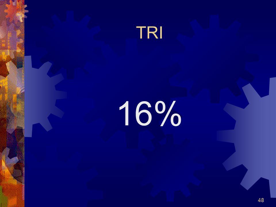 TRI 16%
