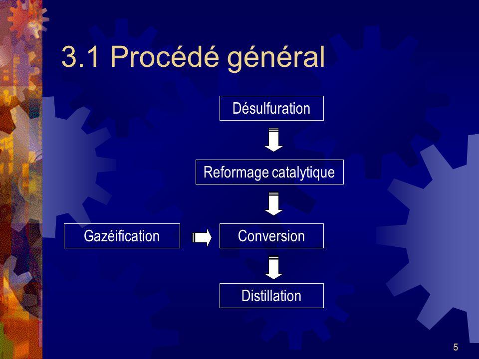 Reformage catalytique
