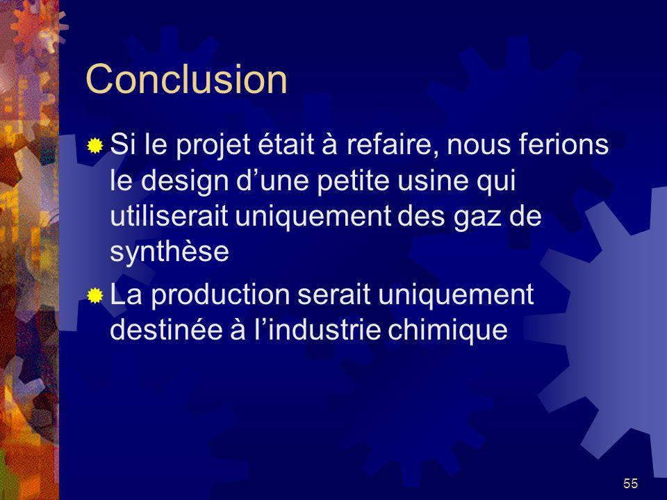 Conclusion Si le projet était à refaire, nous ferions le design d'une petite usine qui utiliserait uniquement des gaz de synthèse.