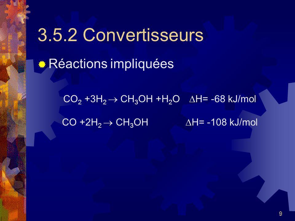 CO2 +3H2  CH3OH +H2O H= -68 kJ/mol