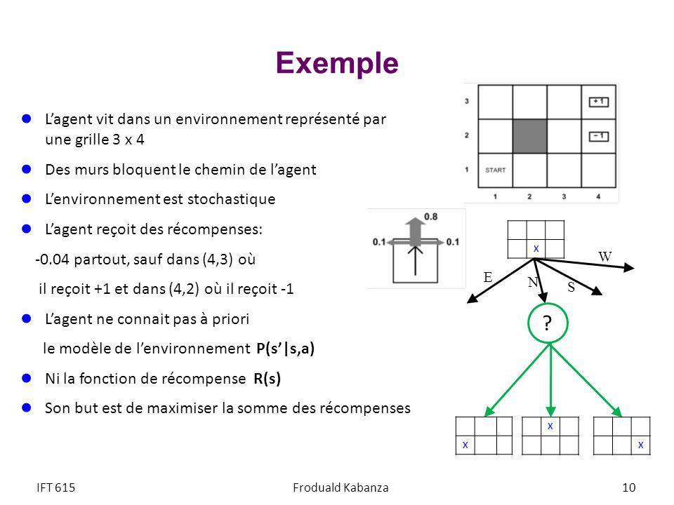 Exemple L'agent vit dans un environnement représenté par une grille 3 x 4. Des murs bloquent le chemin de l'agent.